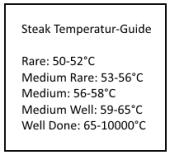 steakguide